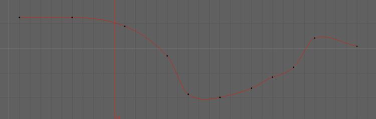 Graph_02